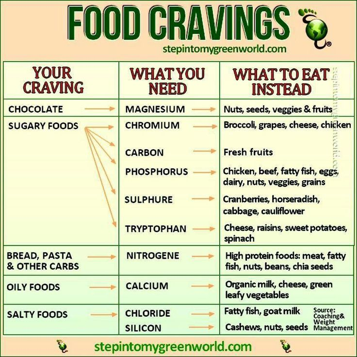 6 Tips to Beat Cravings and Eat Higher Vibration Food