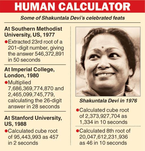 human calculator