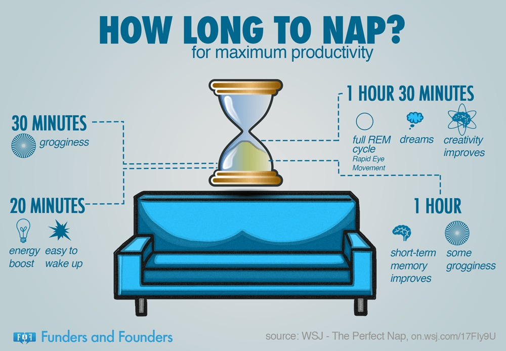 15 minute power nap
