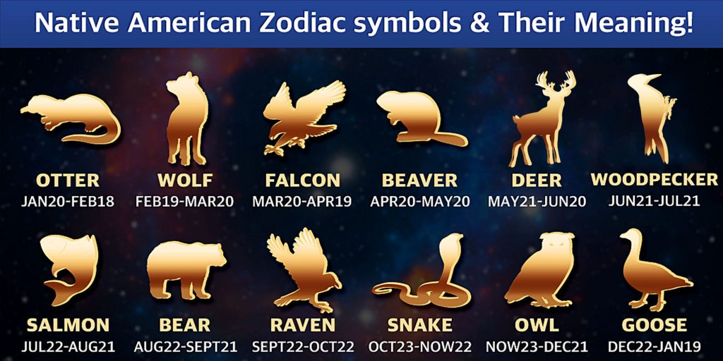 Here The Native American Version Your Zodiac Sign And Not What You Think